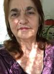 maria.vasilascu, 66  , Reno