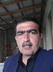 Dardayil, 18, Azerbaijan, Baku