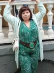 Nadya, 36  , Vnukovo