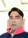rambharoshy@gmai, 25  , Jaipur