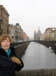 anna, 66  , Paris