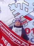 елена - Пермь