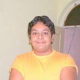 Shreyas Raikar, 30  , Madgaon