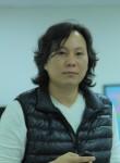 Karlson, 38, Bishkek