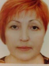 лариса кившарь, 45, Україна, Луганськ