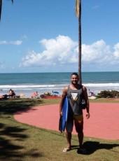 Felipe, 25, Brazil, Vila Velha