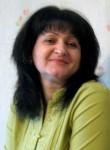 Nina, 57  , Luxembourg