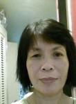 Divina, 53  , Legaspi