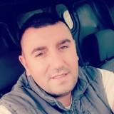 Loni, 32  , Glogovac