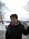 Aleks, 60  , Kirov
