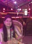 Ashish, 30  , Karol Bagh