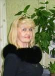 elena, 55  , Mahilyow