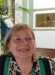Irina, 66  , Moscow