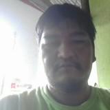 LeoncioLiwag, 41  , Quezon City