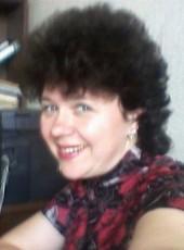 tatyana, 47, Ukraine, Ovruch