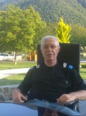 Leo, 65, Azerbaijan, Baku