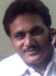 Kingsong, 55, New Delhi