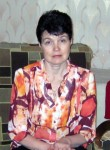 Evgeniya, 61, Vitebsk