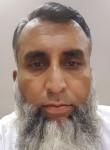 AfzalBhatti, 43, Faisalabad