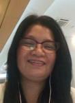 dolly, 45  , Cebu City