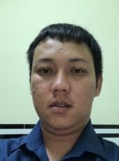 Thanh tú, 30, Vietnam, Ho Chi Minh City