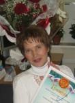 Nadezhda, 68  , Novosibirsk