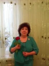 Lyudmila, 70, Russia, Novocherkassk