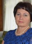 Svetlana, 57  , Krasnouralsk