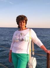 irina, 53, Ukraine, Kiev
