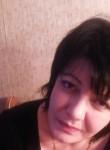 belyakovaird648