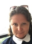 Nina, 32  , Guayaquil