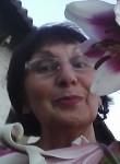 nadezhda, 69  , Romanovka