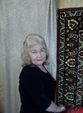 Nina, 62, Ukraine, Kiev