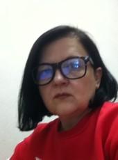 Tatyana, 43, Russia, Ussuriysk