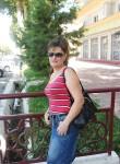 G@lohk@, 48  , Fergana