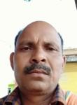 Mahendra, 43  , Jaipur