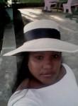 Yanexi , 47  , Camaguey
