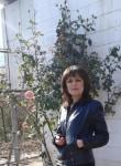 Milana Atayan, 36  , Armenia