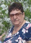 mariya, 62  , Engels
