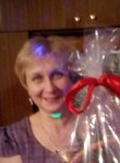 lyudmila, 54  , Zlatoust