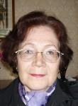 Olga, 70  , Nizhniy Novgorod