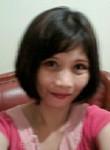 cerrenyuka, 39, Bekasi