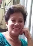 Luzviminda, 57  , Manila