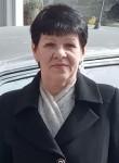 lyubov aleksan, 54  , Yekaterinburg