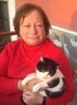 Nicoletta, 53  , Sant Antonio Abate