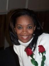angela, 35, United States of America, Buffalo (State of New York)