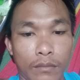 Melvin, 28  , Budta
