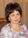 lyubov, 62  , Gubkin