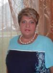 lboryakova
