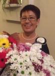 Vera , 63  , Nizhniy Novgorod